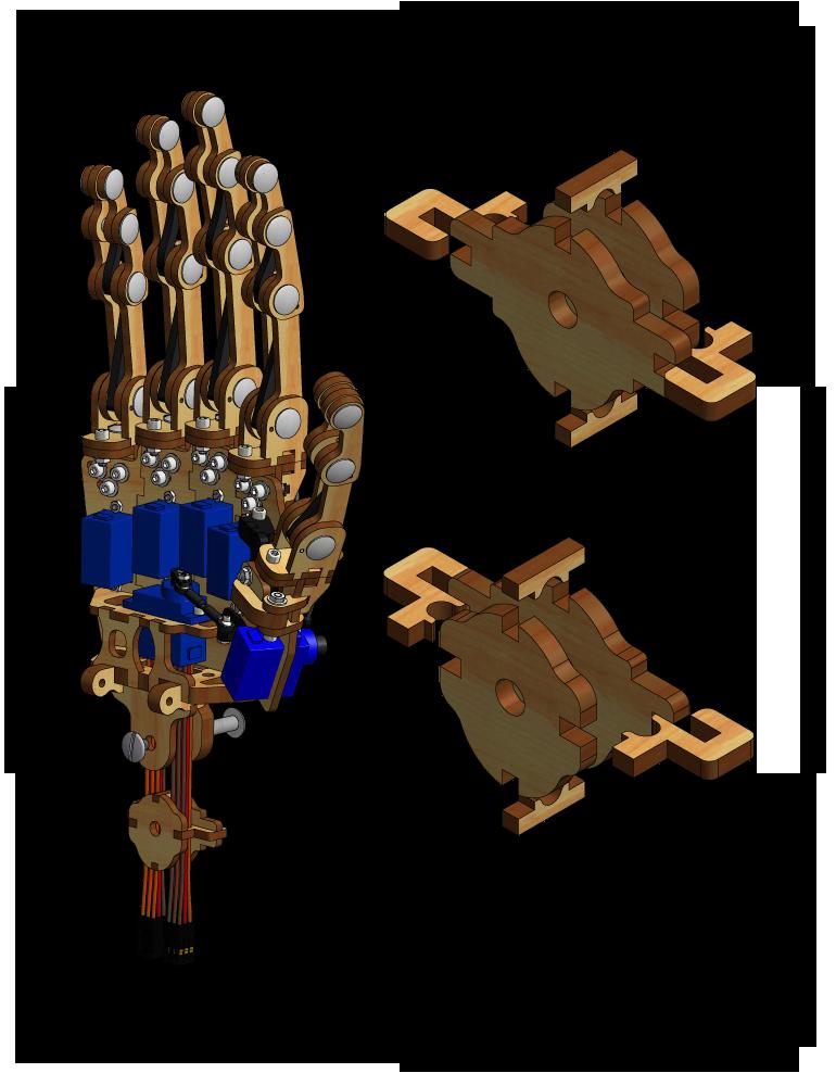 Wrist Assembly